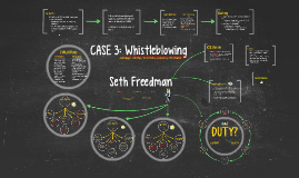 CASE 3: Whistleblowing