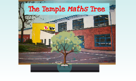 Temple Primary School Maths Tree