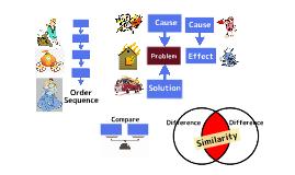 cause effect  order comparison