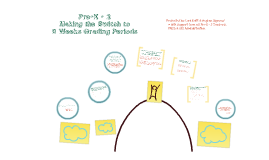 Copy of Pre-K - 2:  Making the Switch to 9 Weeks Grading