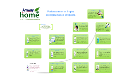 Copy of Amway Home™