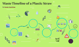 Waste Timeline of a Plastic Straw
