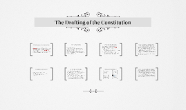 The Drafting of the United States Constitution