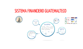 Copy of SISTEMA FINANCIERO GUATEMALTECO