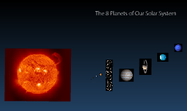 Copy of The Eight Planets!
