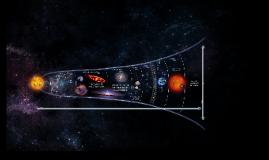 Astronomy Timeline