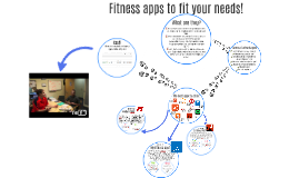 Fitness apps to fit your needs!