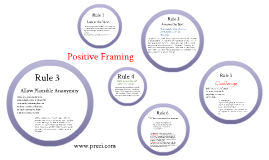 Copy of Copy of Positive Framing