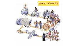 Copy of ENVASES Y EMBALAJE
