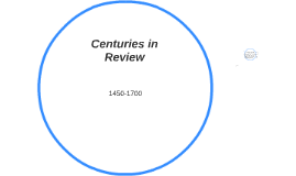 Centuries in Review