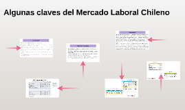 Algunas claves del Mercado Laboral Chileno