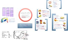 Copy of Mecanismos de deterioro de los alimentos e influencia de la Aw y pH