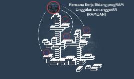 Copy of Copy of Rencana Kerja Bidang proRAM Unggulan dan anggarAN (RAMUAN)
