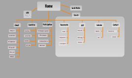 ARC Sitemap