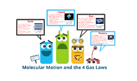 Molecular Motion and the Gas Laws