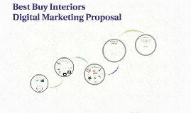 Copy of Bestbuy-Interiors - Digital Marketing Proposal