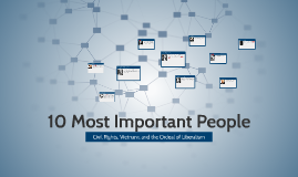 10 Most Important People
