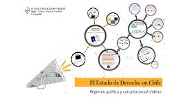 U1. El Estado de Derecho en Chile