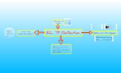 QCE521_EL TP Reflection