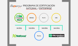 PROGRAMA DE CERTIFICACIÓN NATIONAL / ENTERPRISE