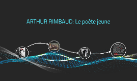 ARTHUR RIMBAUD: Le poète jeune