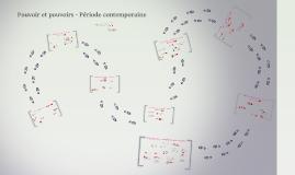 Copy of Pouvoir et Pouvoirs - Période contemporaine