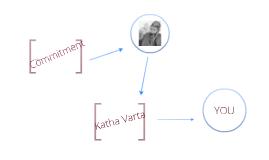 Copy of Yogi Bapa's Commitment to Katha