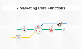 7 Marketing Core Functions
