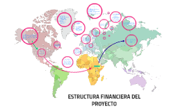 Copy of Copy of ESTRUCTURA FINANCIERA DEL PROYECTO
