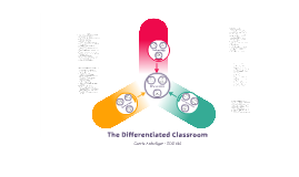 Copy of The Differentiated Classroom