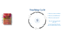 8 Dimensions of Effective Music Teaching