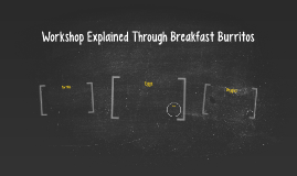 Workshop Explained Through Breakfast Burritos