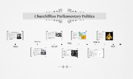 Churchillian Parliament Politics