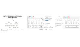 Tutorial sobre Organograma