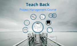 Teach Back-PM