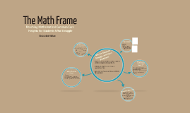 Copy of The Math Frame