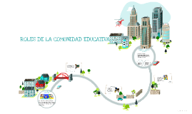 Copy of ROLES DE LA COMUNIDAD EDUCATIVA