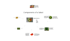 Copy of The Components of a Salad