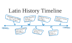 latin timeline thingy