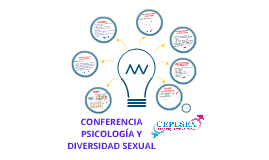 Copy of CONFERENCIA PSICOLOGÍA Y DIVERSIDAD SEXUAL, 2012