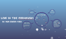Copy of LOVE IN THE CORNHUSKS