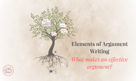 ERWC Elements of Argument Writing