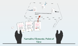 Narrative Elements: Point of View