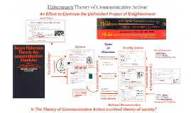Habermas's Theory of Communicative Action