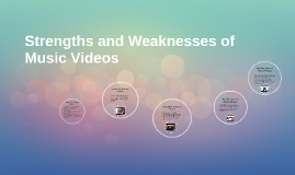 Strengths and Weaknesses of Music Videos