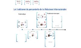 Teoría de Relaciones Internacionales (Clásicas) - Segunda parte