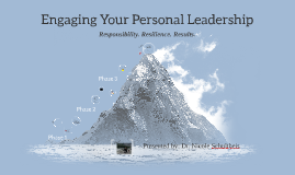 Engaging Your Personal Leadership