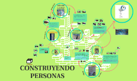 Copia de CONSTRUYENDO PERSONAS