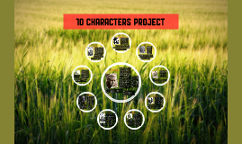 10 Characters project