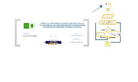 Copy of Tecnologias de la informacion